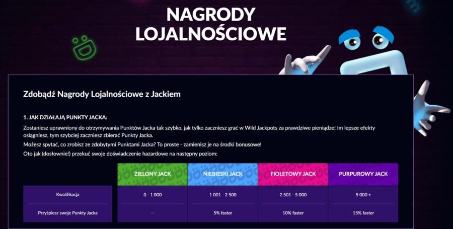 Program lojalnościowy kasyna online